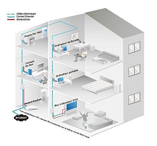 TP-Link B-WareTL-PA4015PKIT PowerLAN-Adapter (500Mbps)